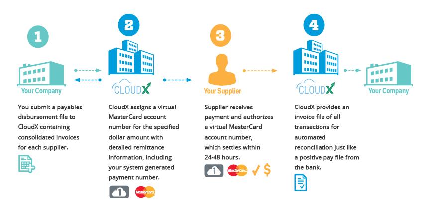 virtual-payments.jpg