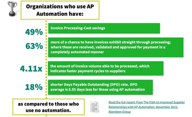 Automation advantages.jpg