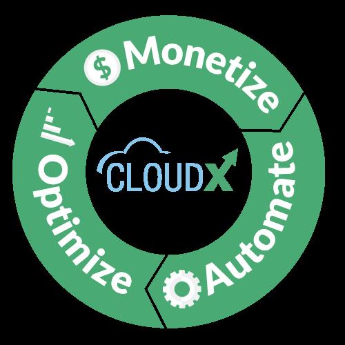 CloudX-Approach-v2.png